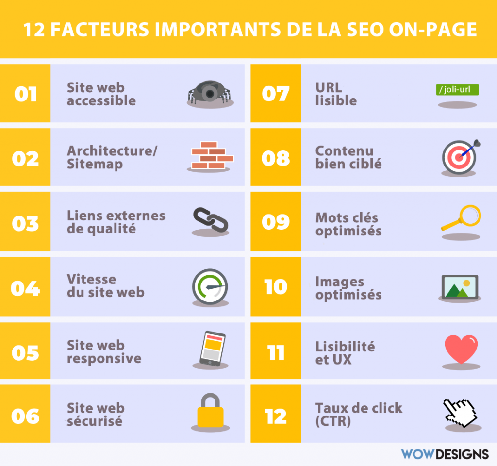 12 Facteurs importants du seo on-page