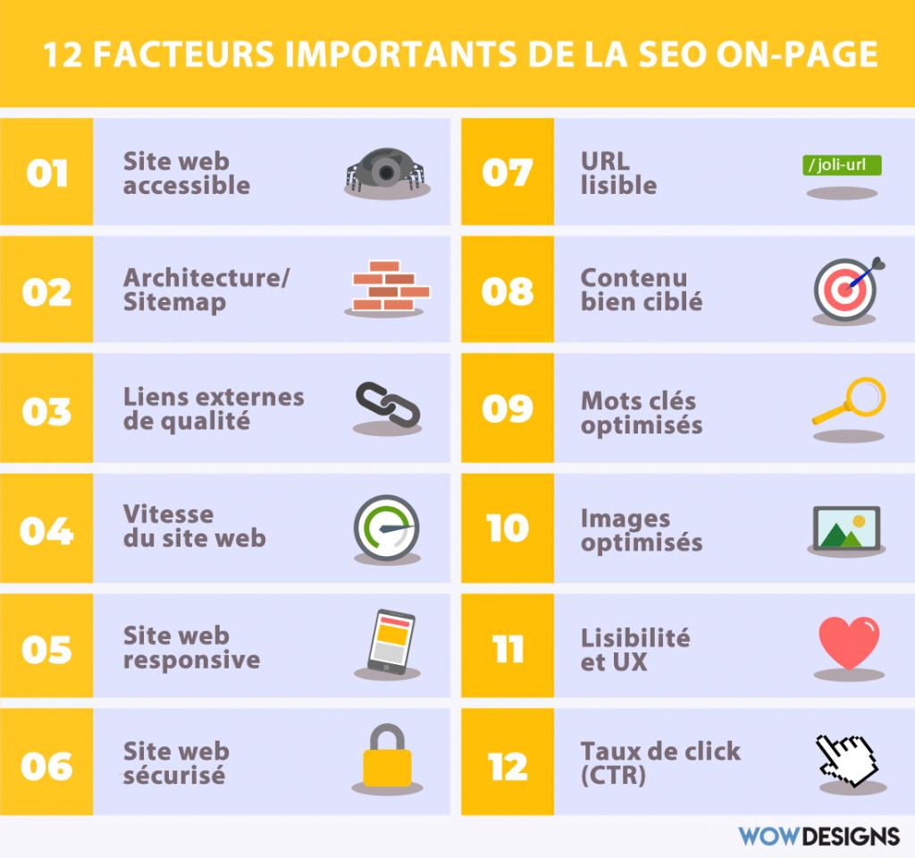 12 Facteurs importants du seo on-page
