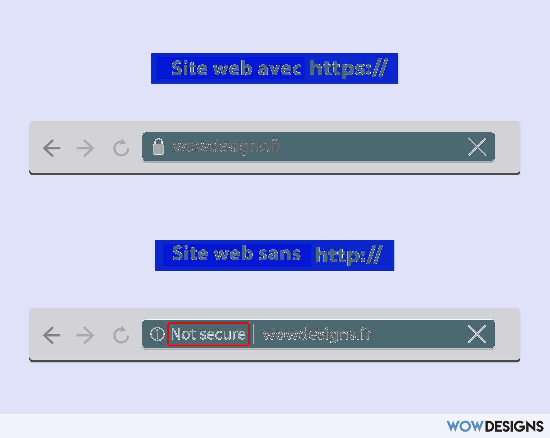 Site sécurisé vs site non sécurisé